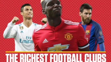 Top 10 Richest Football Clubs In The World 2018